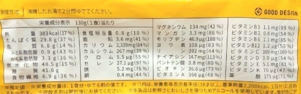 ベースフードの栄養素