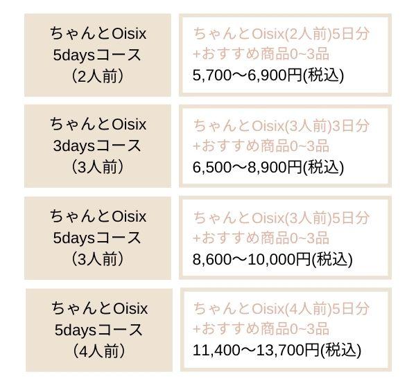 ちゃんとOisixコース価格